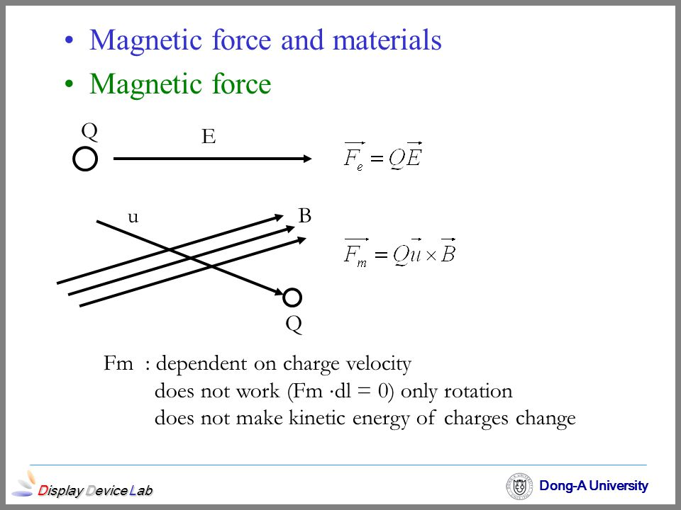 Magnetic force and materials Magnetic force