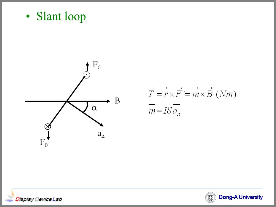 Slant loop   an B F0 
