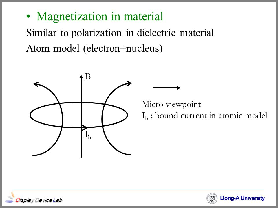 Magnetization in material