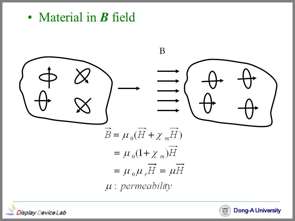 Material in B field B