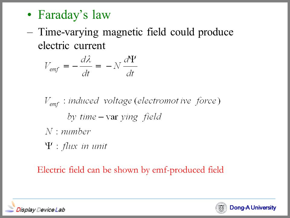 Electric field can be shown by emf-produced field