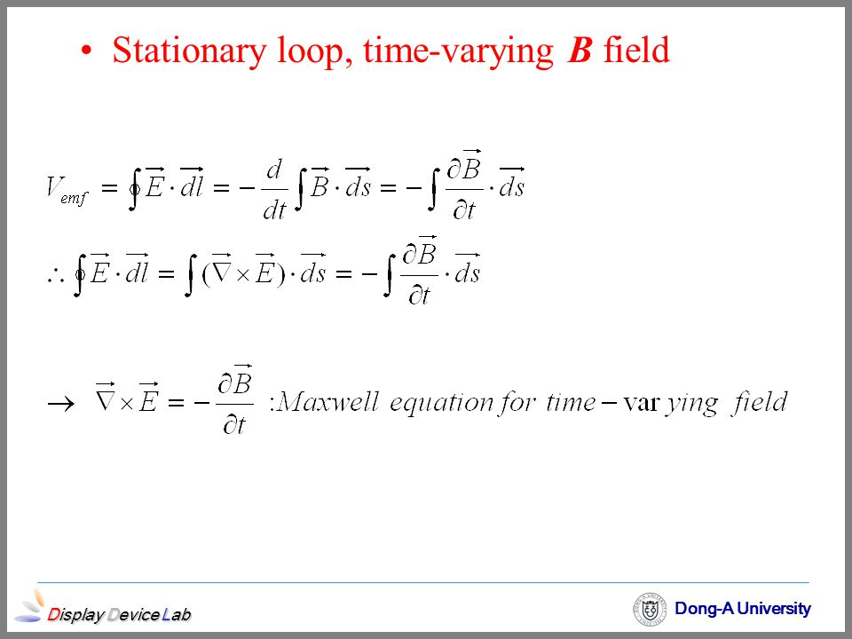 Stationary loop, time-varying B field