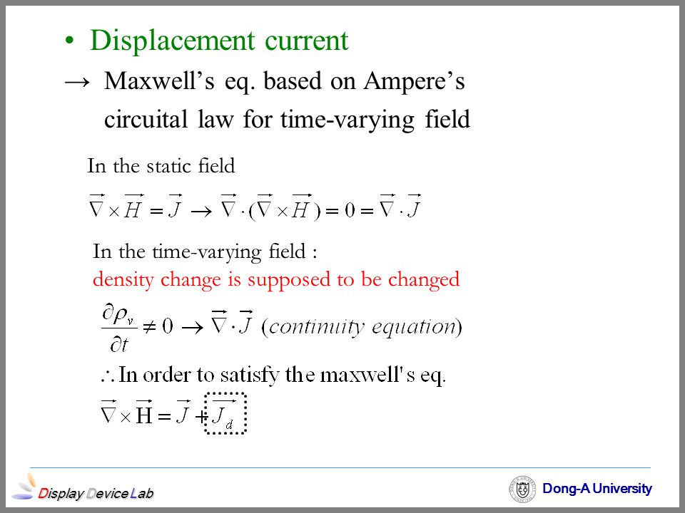 Displacement current → Maxwell's eq. based on Ampere's