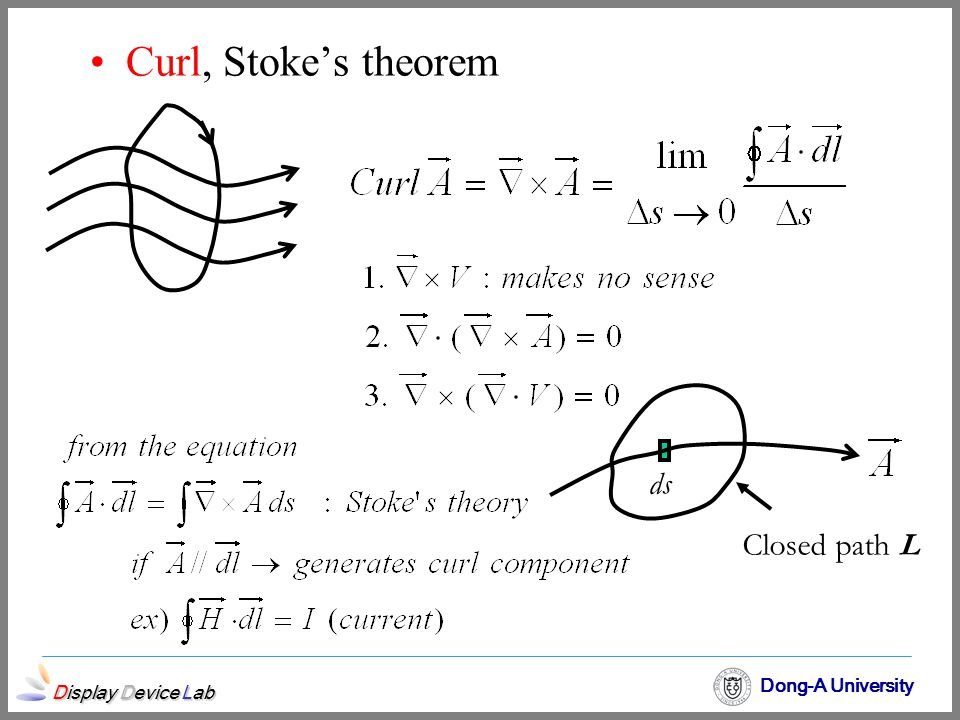 Curl, Stoke's theorem ds Closed path L