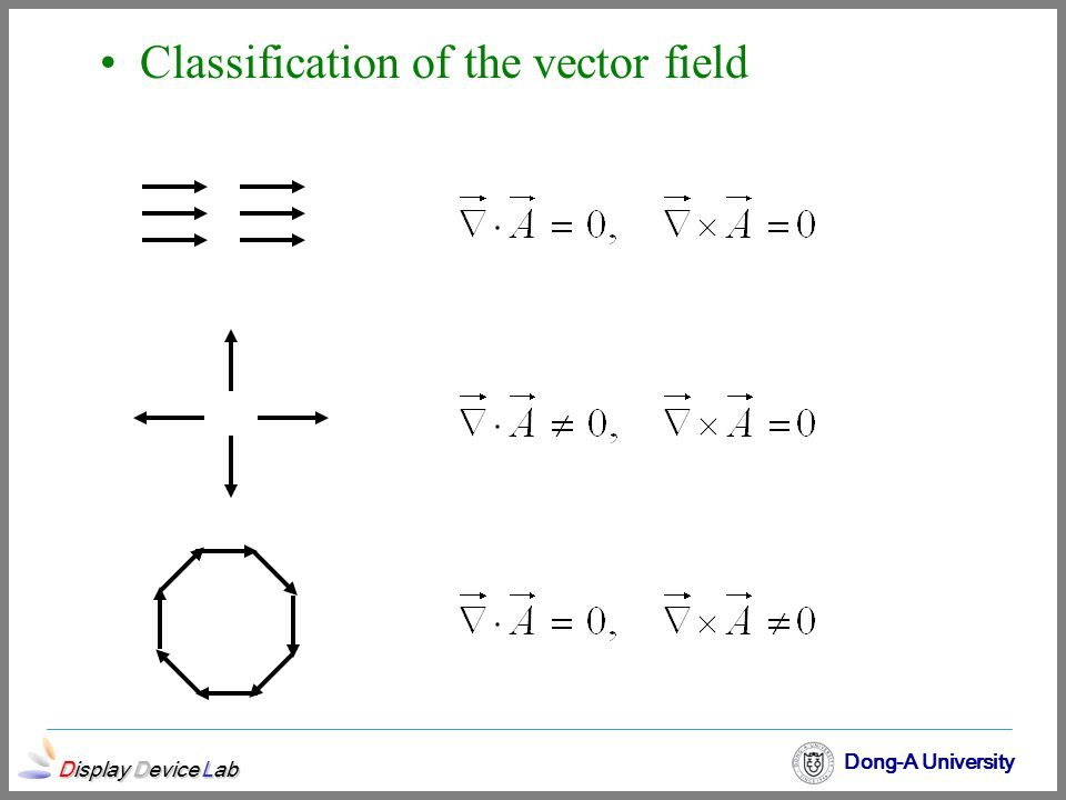 Classification of the vector field