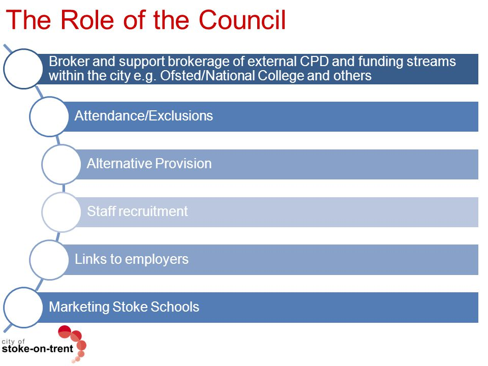 The Role of the Council Broker and support brokerage of external CPD and funding streams within the city e.g. Ofsted/National College and others.