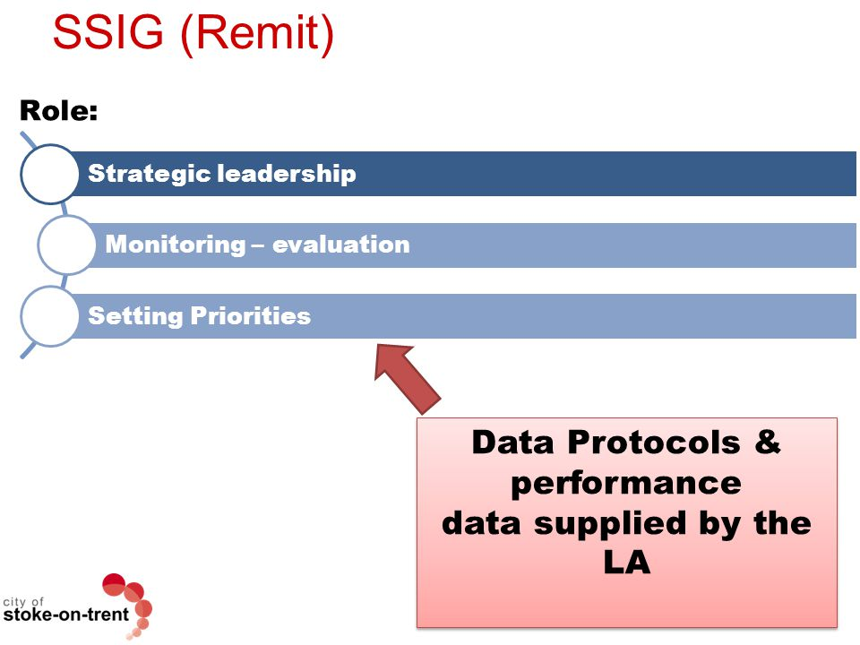 Data Protocols & performance