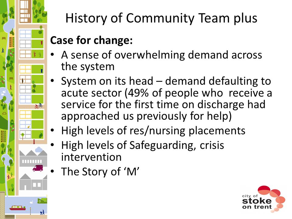 History of Community Team plus