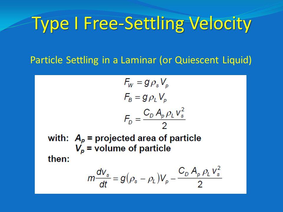 Type I Free-Settling Velocity