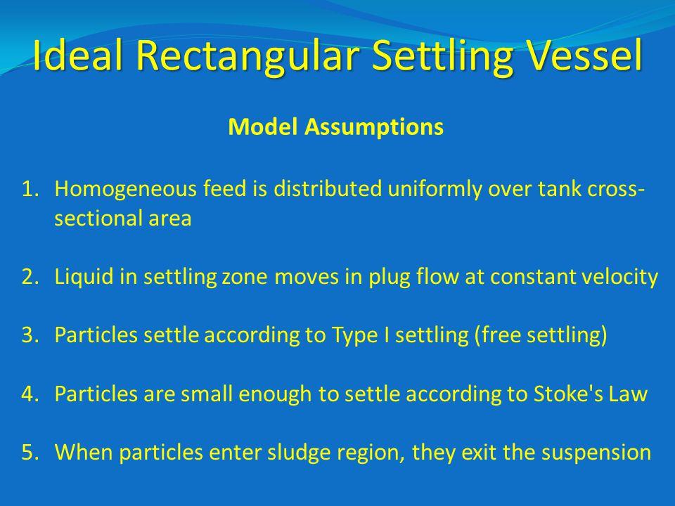 Ideal Rectangular Settling Vessel