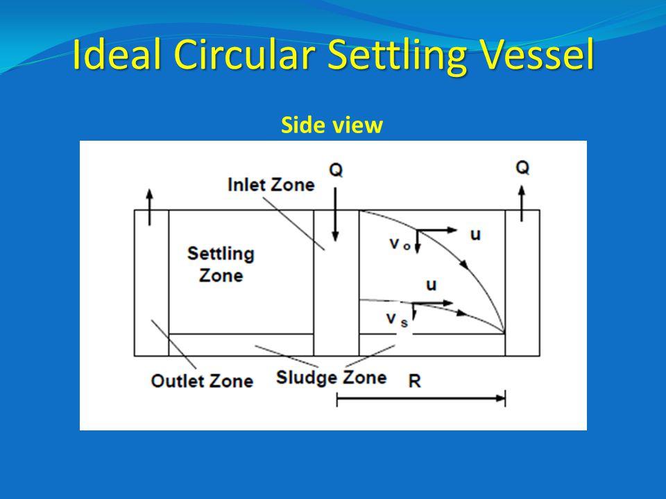 Ideal Circular Settling Vessel
