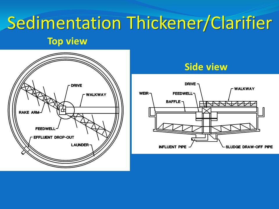 Sedimentation Thickener/Clarifier