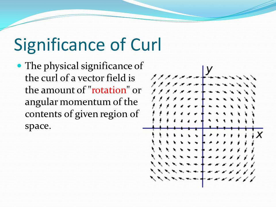 Significance of Curl