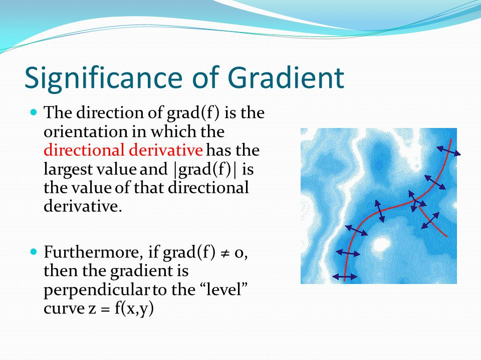 Significance of Gradient