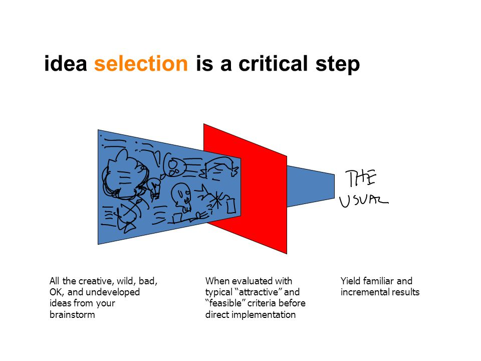 idea selection is a critical step