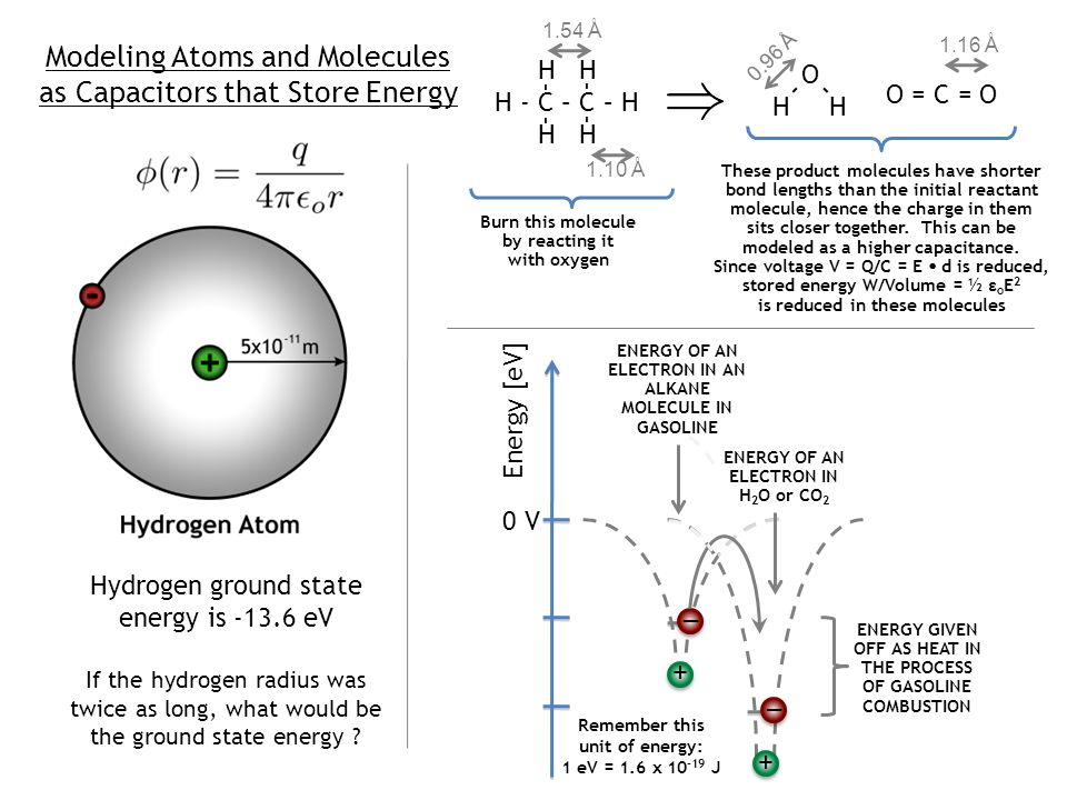 Modeling Atoms and Molecules as Capacitors that Store Energy