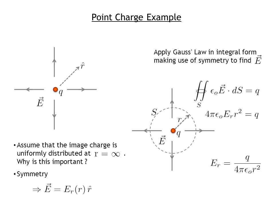 Point Charge Example Apply Gauss' Law in integral form making use of symmetry to find.