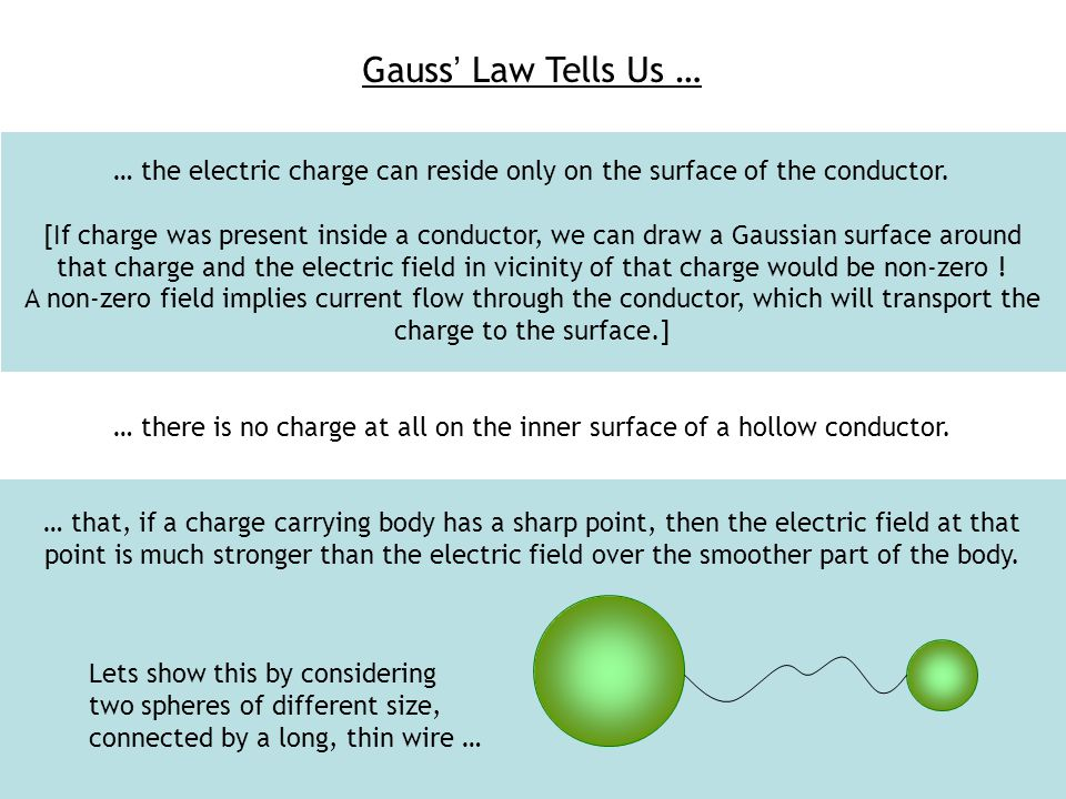 … the electric charge can reside only on the surface of the conductor.
