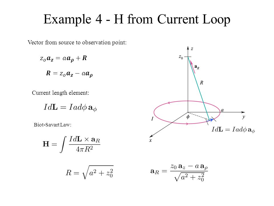 Example 4 - H from Current Loop