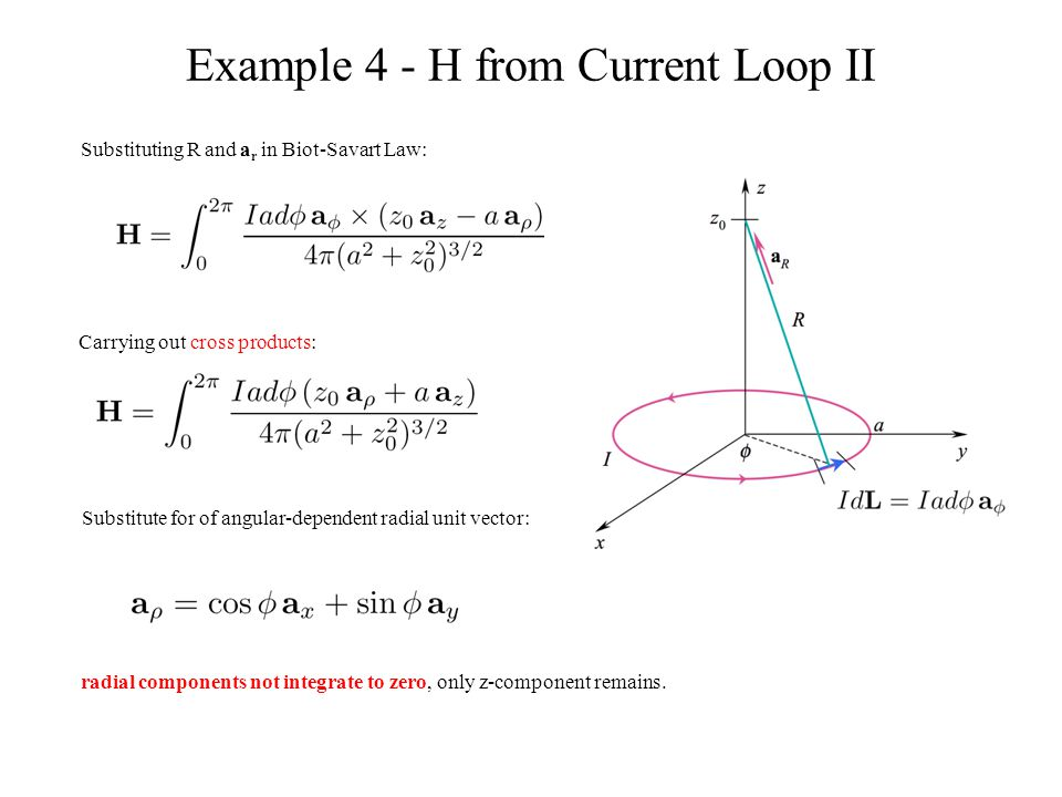 Example 4 - H from Current Loop II