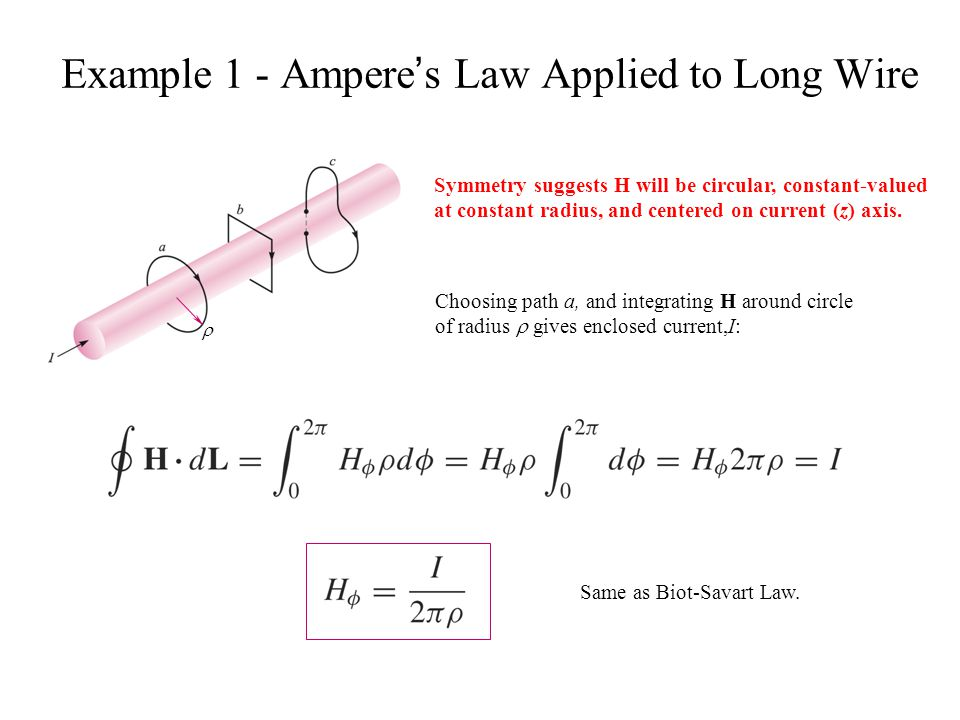 Example 1 - Ampere's Law Applied to Long Wire