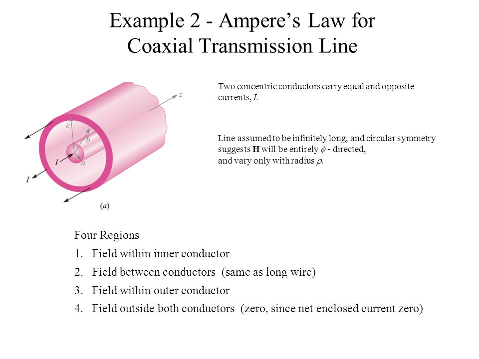 Example 2 - Ampere's Law for Coaxial Transmission Line