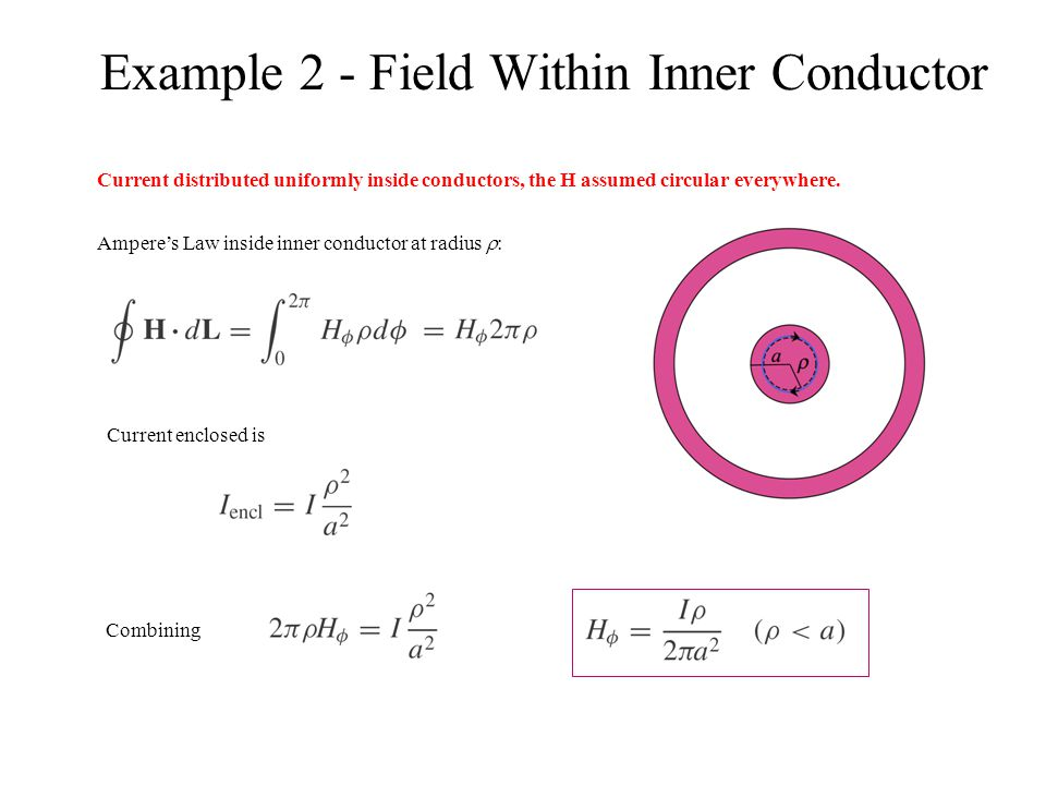 Example 2 - Field Within Inner Conductor