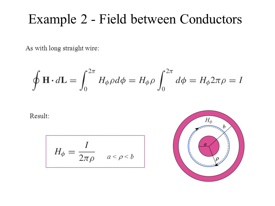 Example 2 - Field between Conductors