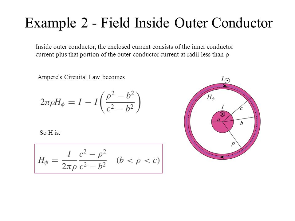 Example 2 - Field Inside Outer Conductor
