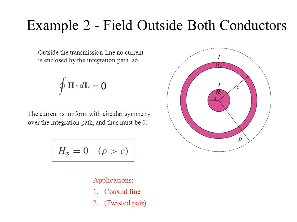 Example 2 - Field Outside Both Conductors