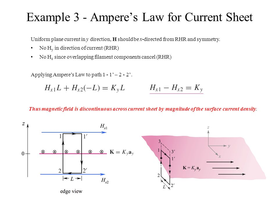 Example 3 - Ampere's Law for Current Sheet