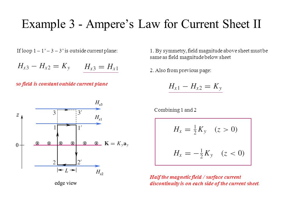 Example 3 - Ampere's Law for Current Sheet II