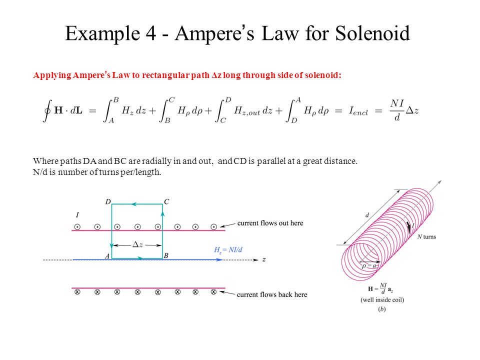 Example 4 - Ampere's Law for Solenoid