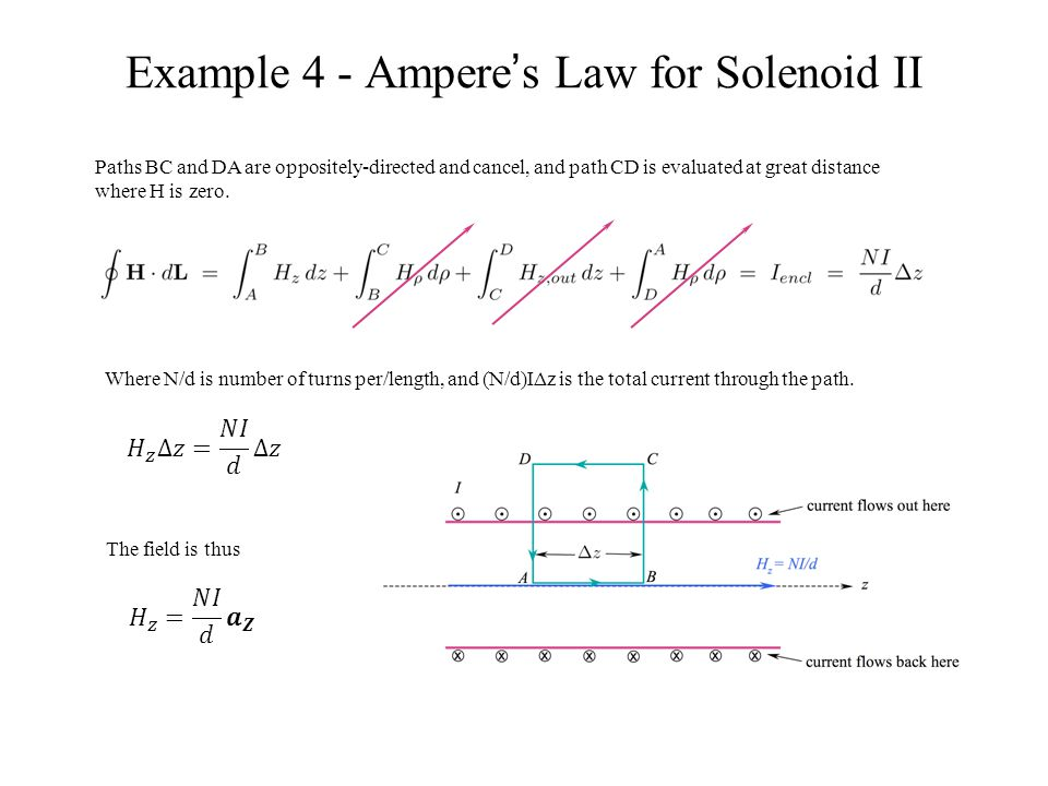 Example 4 - Ampere's Law for Solenoid II
