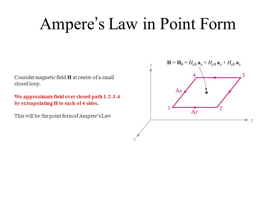 Ampere's Law in Point Form
