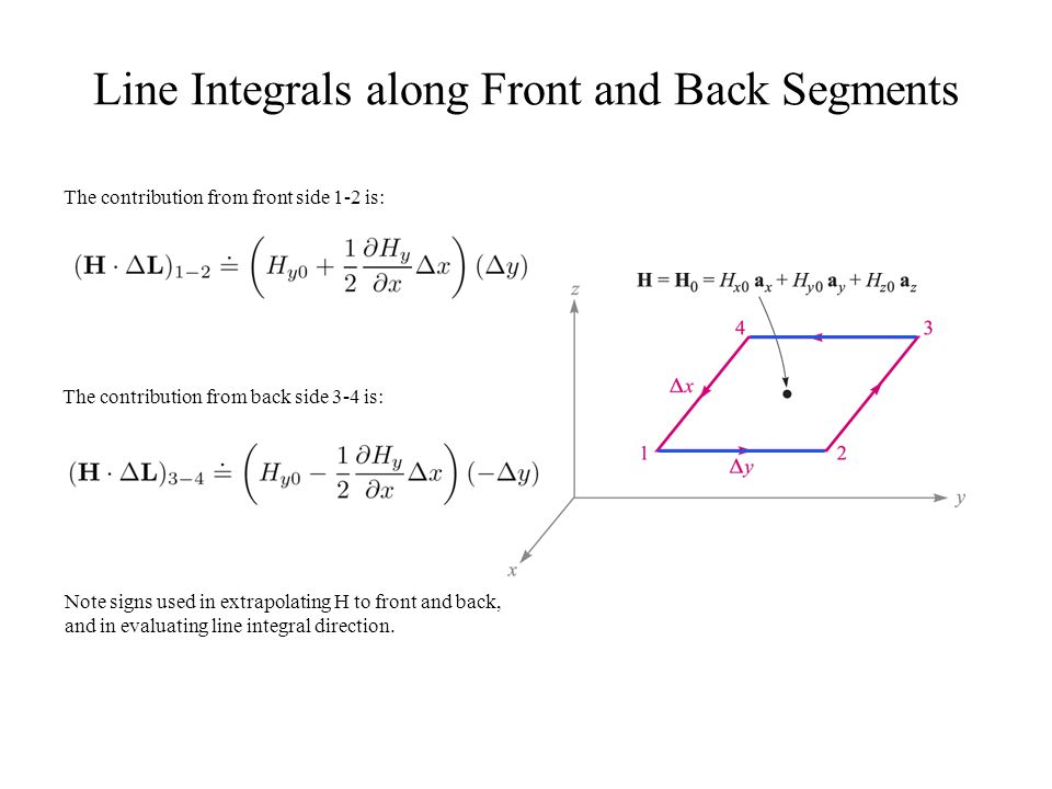 Line Integrals along Front and Back Segments