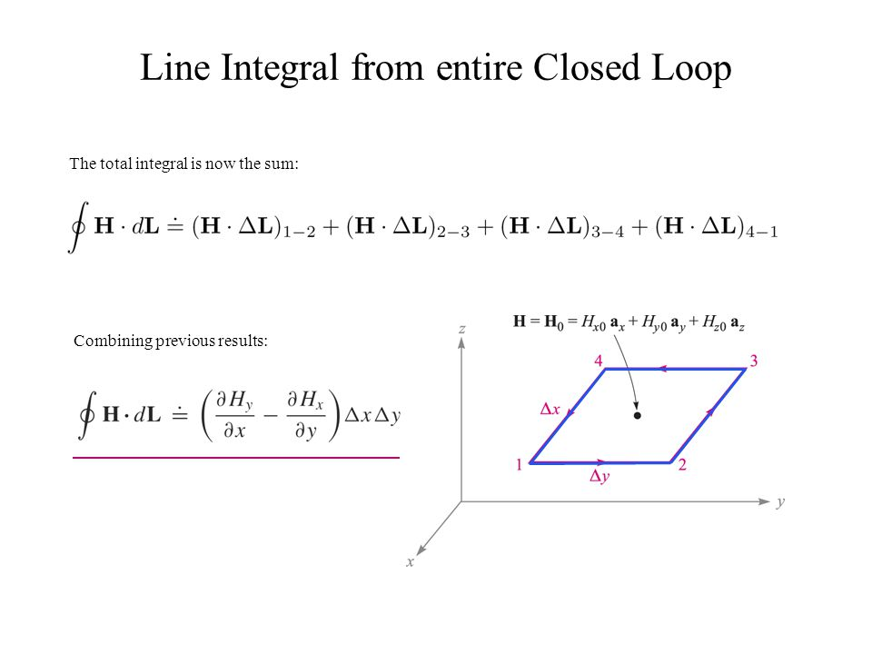 Line Integral from entire Closed Loop