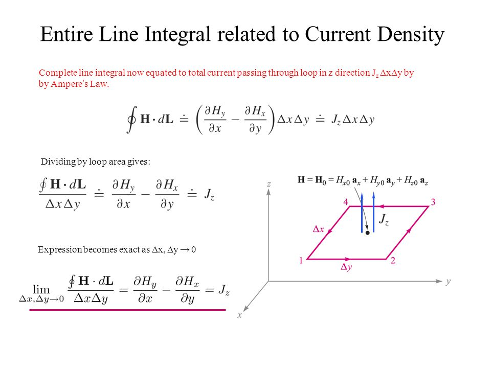 Entire Line Integral related to Current Density