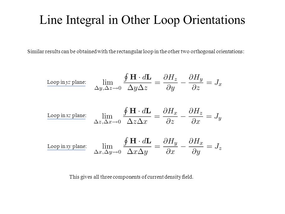 Line Integral in Other Loop Orientations