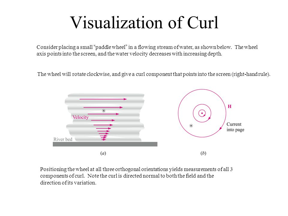 Visualization of Curl Consider placing a small paddle wheel in a flowing stream of water, as shown below. The wheel.