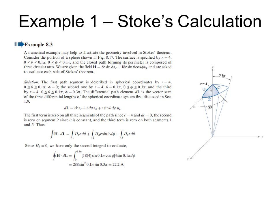Example 1 – Stoke's Calculation