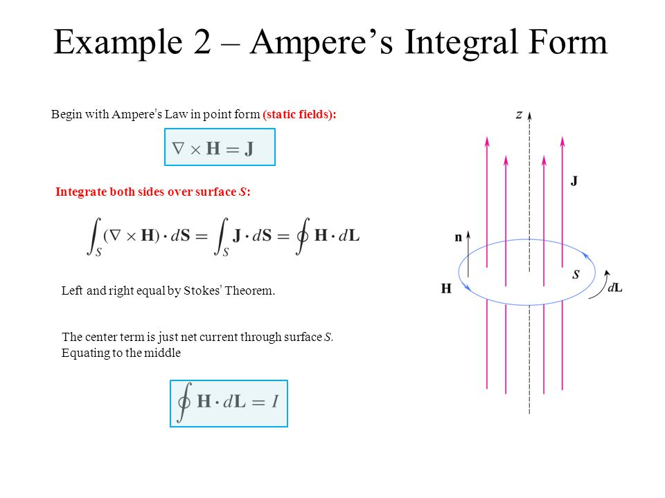 Example 2 – Ampere's Integral Form