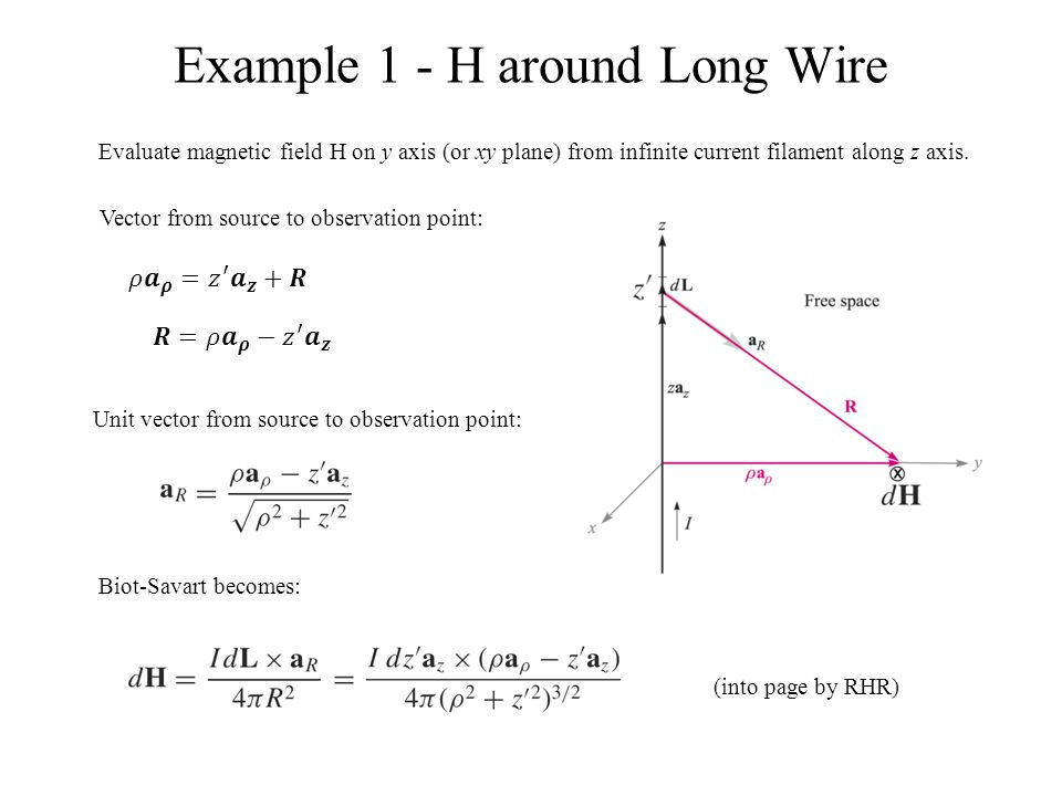 Example 1 - H around Long Wire