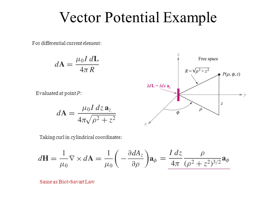 Vector Potential Example