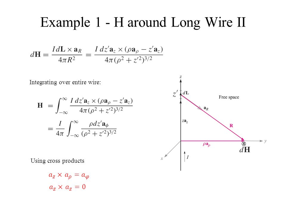 Example 1 - H around Long Wire II
