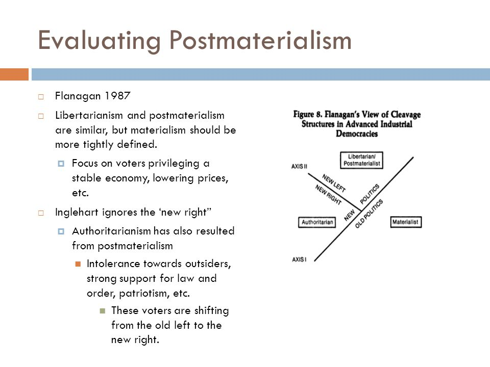 Evaluating Postmaterialism