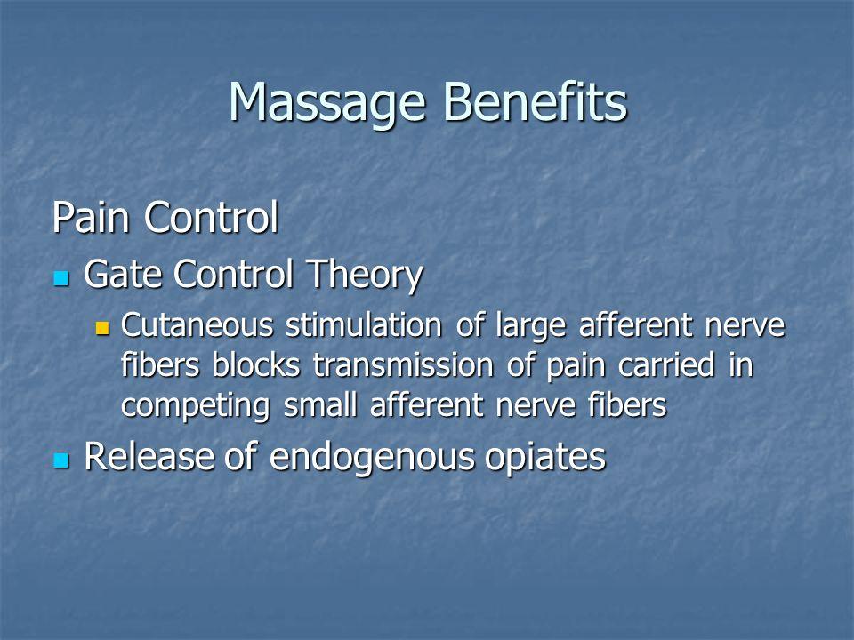 Massage Benefits Pain Control Gate Control Theory
