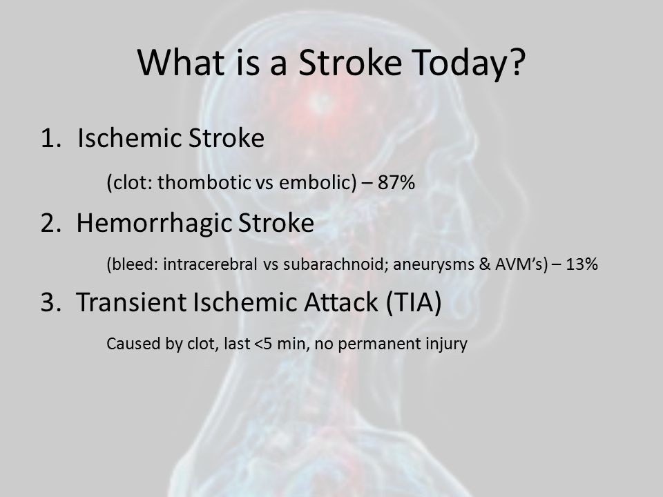 What is a Stroke Today Ischemic Stroke