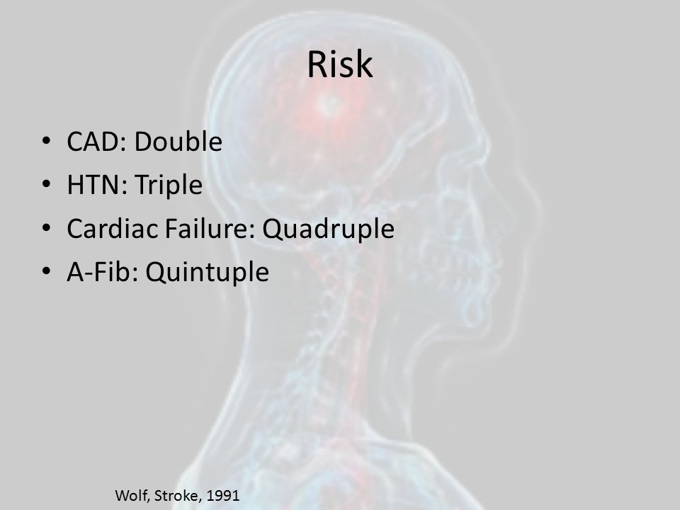 Risk CAD: Double HTN: Triple Cardiac Failure: Quadruple
