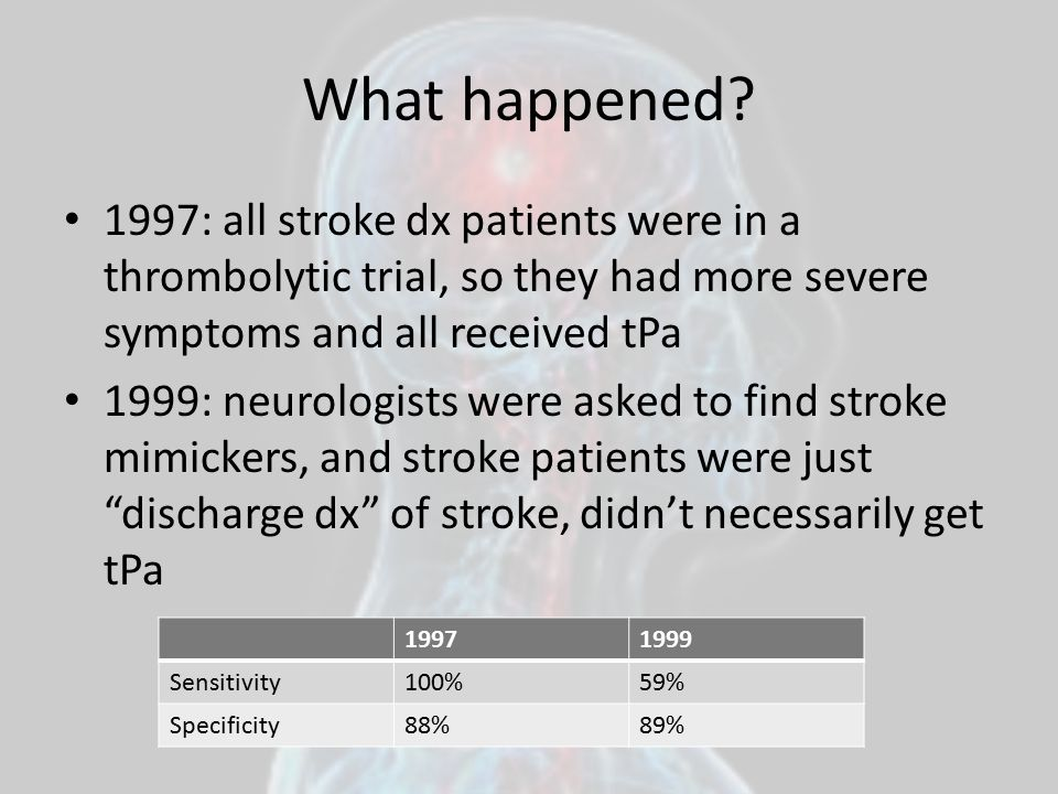 What happened 1997: all stroke dx patients were in a thrombolytic trial, so they had more severe symptoms and all received tPa.